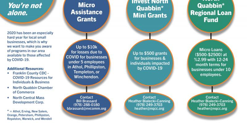 Image of grants and loans for COVID assistance