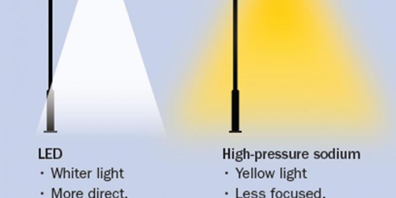 Streetlight conversion Athol